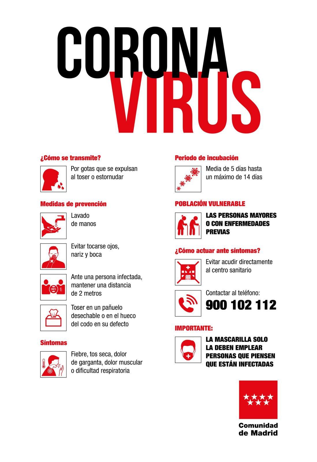 Información COVID-19 CM